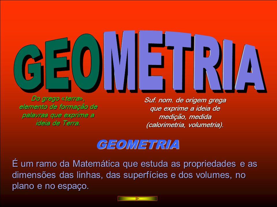 GEOMETRIA É um ramo da Matemática que estuda as propriedades e as dimensões das linhas, das superfícies e dos volumes, no plano e no espaço.