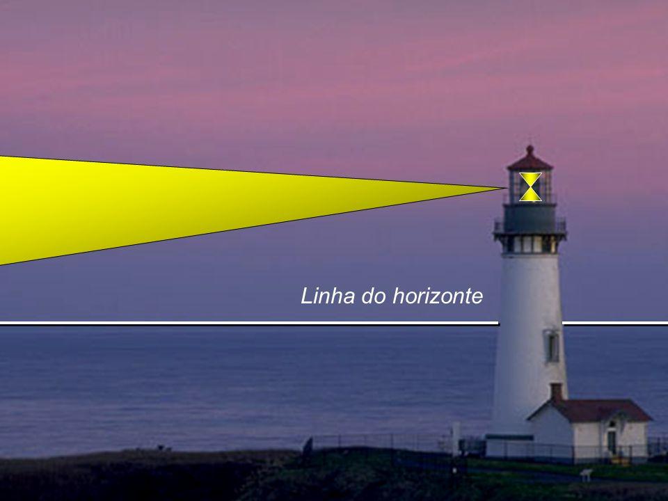Vamos aprender ou recordar o que define as linhas retas quanto à sua posição: HORIZONTAL quando se alinha pelo horizonte.