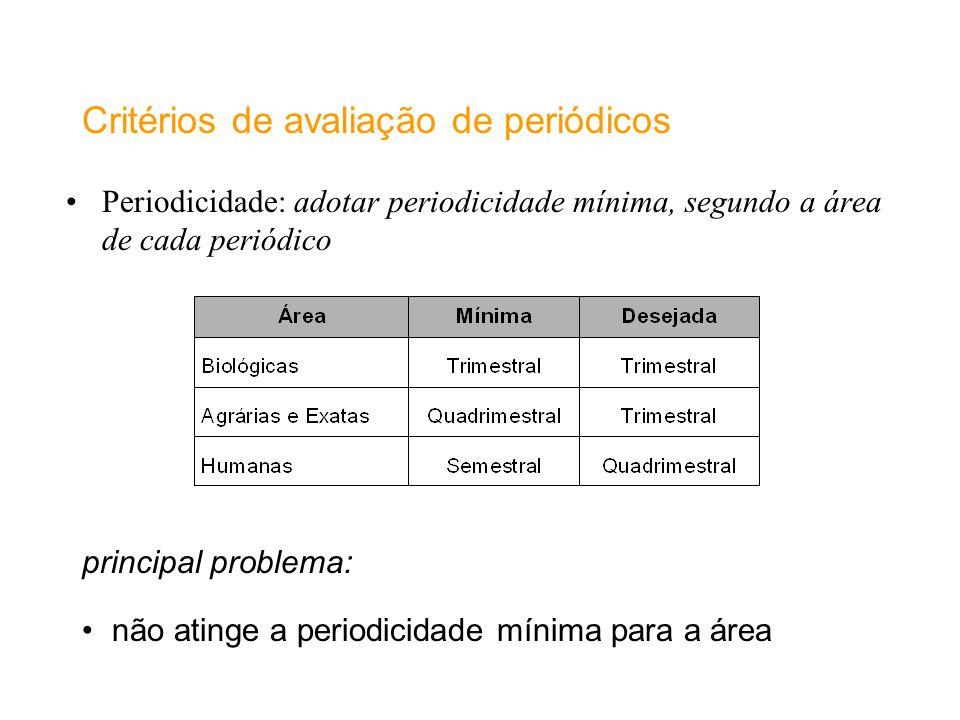 Periodicidade: adotar periodicidade mínima, segundo a área de cada periódico Critérios de avaliação de periódicos principal problema: não atinge a per