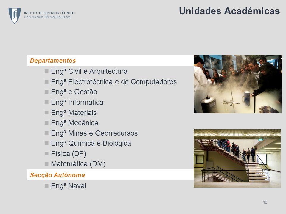 INSTITUTO SUPERIOR TÉCNICO Universidade Técnica de Lisboa 12 Departamentos Engª Civil e Arquitectura Engª Electrotécnica e de Computadores Engª e Gest