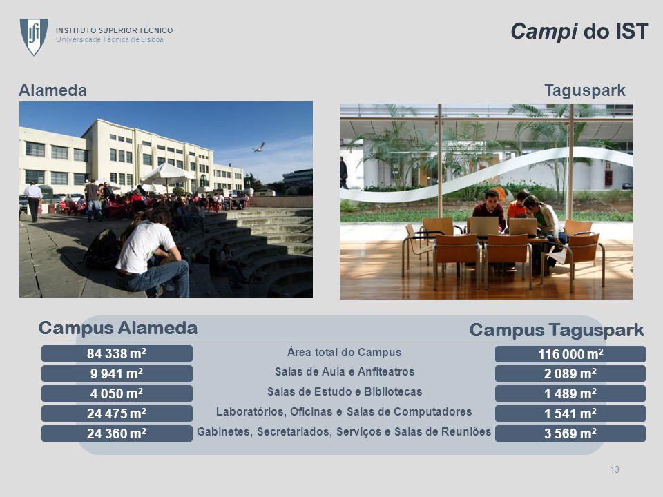 INSTITUTO SUPERIOR TÉCNICO Universidade Técnica de Lisboa 13 Campus Alameda Área total do Campus Salas de Aula e Anfiteatros Salas de Estudo e Bibliot