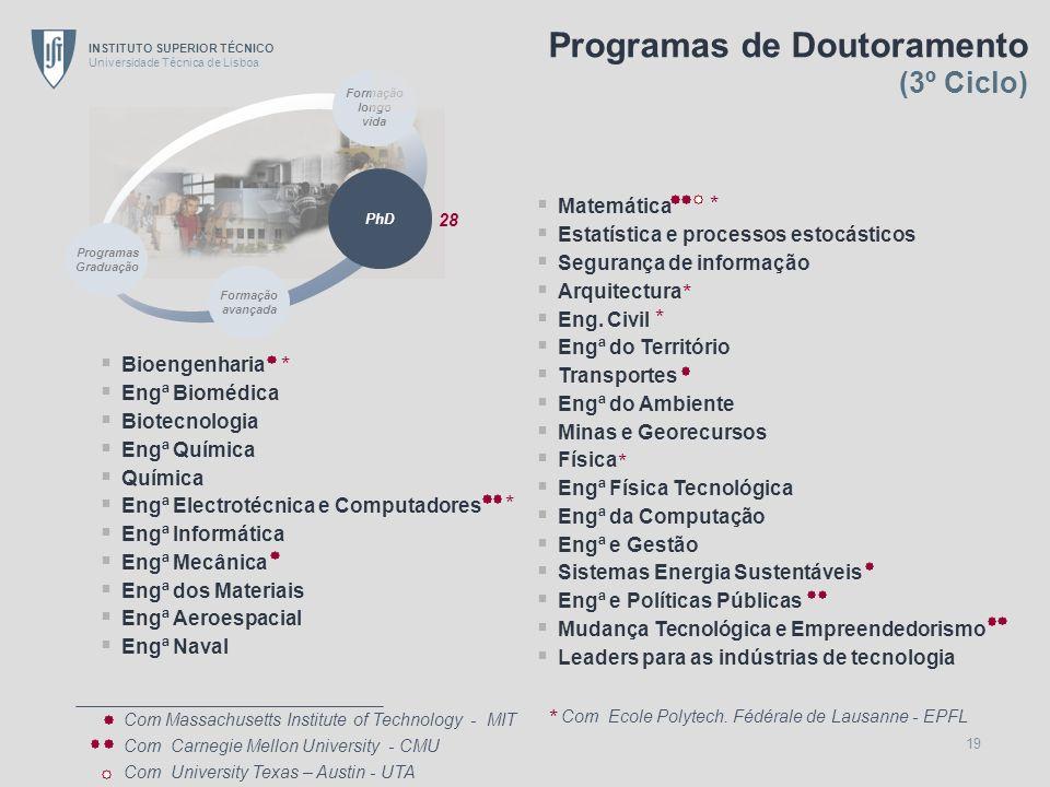 INSTITUTO SUPERIOR TÉCNICO Universidade Técnica de Lisboa 19 Matemática Estatística e processos estocásticos Segurança de informação Arquitectura Eng.