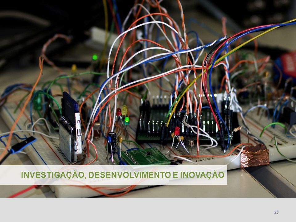 INSTITUTO SUPERIOR TÉCNICO Universidade Técnica de Lisboa 25 INVESTIGAÇÃO, DESENVOLVIMENTO E INOVAÇÃO