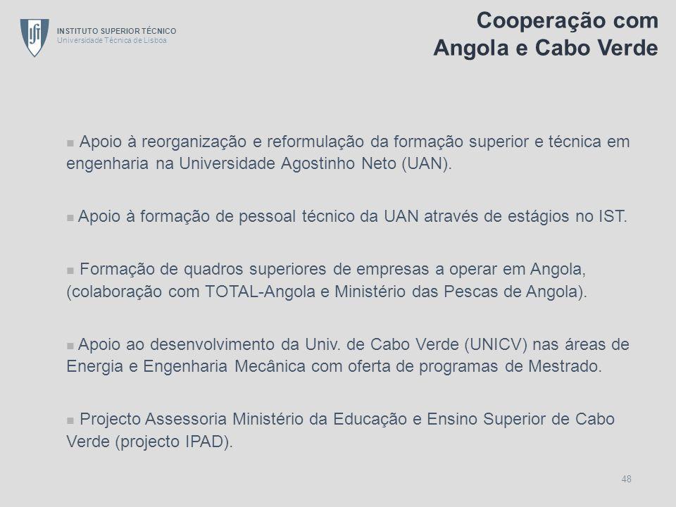 INSTITUTO SUPERIOR TÉCNICO Universidade Técnica de Lisboa 48 Apoio à reorganização e reformulação da formação superior e técnica em engenharia na Univ