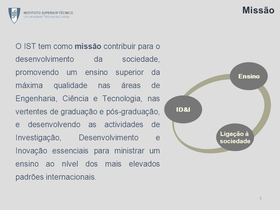 INSTITUTO SUPERIOR TÉCNICO Universidade Técnica de Lisboa 5 O IST tem como missão contribuir para o desenvolvimento da sociedade, promovendo um ensino