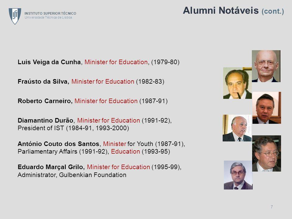 INSTITUTO SUPERIOR TÉCNICO Universidade Técnica de Lisboa 8 Maria Graça Carvalho, Minister for Science and Education, (2004), Principal Adviser Bureau of European Policy Advisers to EU President Barroso.