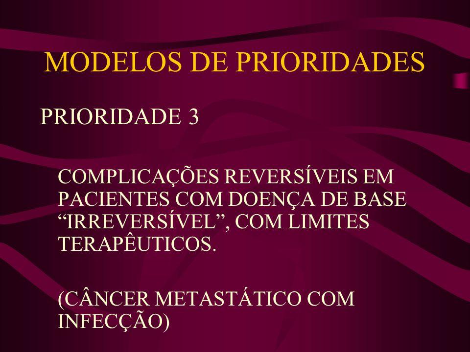MODELOS DE PRIORIDADES PRIORIDADE 3 COMPLICAÇÕES REVERSÍVEIS EM PACIENTES COM DOENÇA DE BASE IRREVERSÍVEL, COM LIMITES TERAPÊUTICOS. (CÂNCER METASTÁTI
