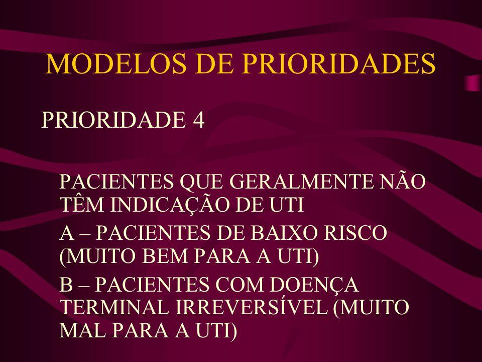 MODELOS DE PRIORIDADES PRIORIDADE 4 PACIENTES QUE GERALMENTE NÃO TÊM INDICAÇÃO DE UTI A – PACIENTES DE BAIXO RISCO (MUITO BEM PARA A UTI) B – PACIENTE