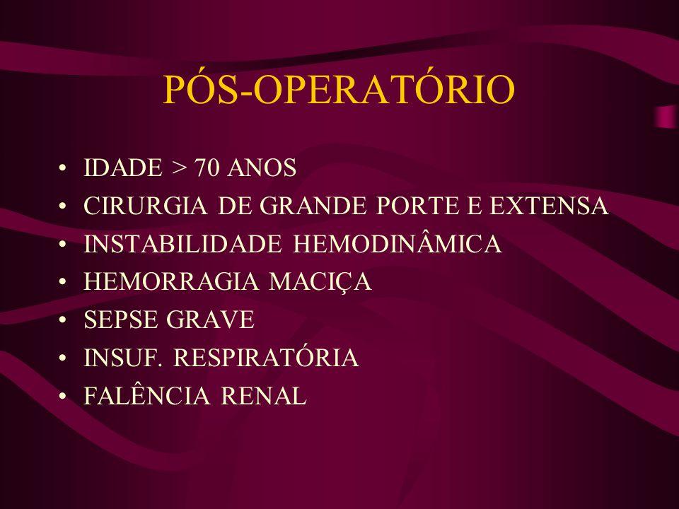 PÓS-OPERATÓRIO IDADE > 70 ANOS CIRURGIA DE GRANDE PORTE E EXTENSA INSTABILIDADE HEMODINÂMICA HEMORRAGIA MACIÇA SEPSE GRAVE INSUF. RESPIRATÓRIA FALÊNCI