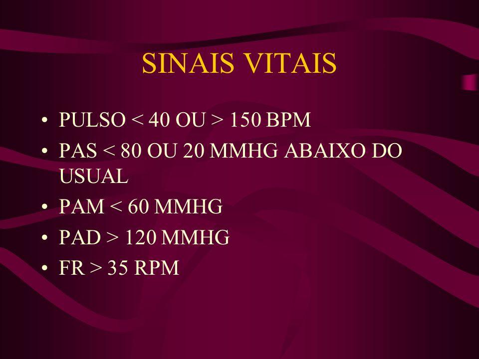SINAIS VITAIS PULSO 150 BPM PAS < 80 OU 20 MMHG ABAIXO DO USUAL PAM < 60 MMHG PAD > 120 MMHG FR > 35 RPM