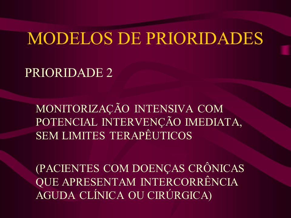 MODELOS DE PRIORIDADES PRIORIDADE 2 MONITORIZAÇÃO INTENSIVA COM POTENCIAL INTERVENÇÃO IMEDIATA, SEM LIMITES TERAPÊUTICOS (PACIENTES COM DOENÇAS CRÔNIC
