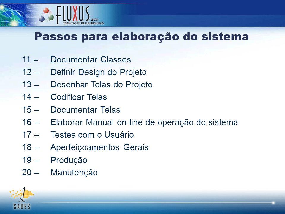 11 – Documentar Classes 12 – Definir Design do Projeto 13 – Desenhar Telas do Projeto 14 – Codificar Telas 15 – Documentar Telas 16 – Elaborar Manual