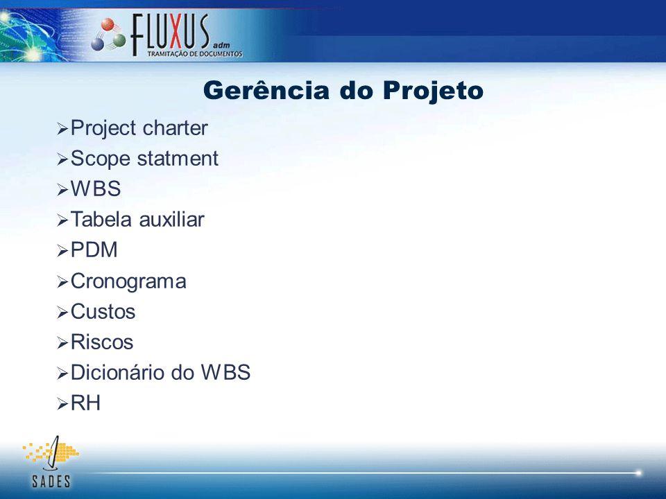 Gerência do Projeto Project charter Scope statment WBS Tabela auxiliar PDM Cronograma Custos Riscos Dicionário do WBS RH