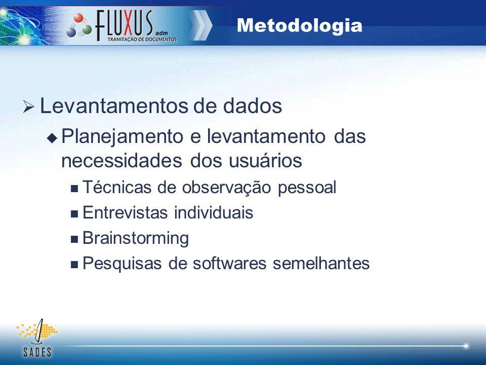 Levantamentos de dados Planejamento e levantamento das necessidades dos usuários Técnicas de observação pessoal Entrevistas individuais Brainstorming