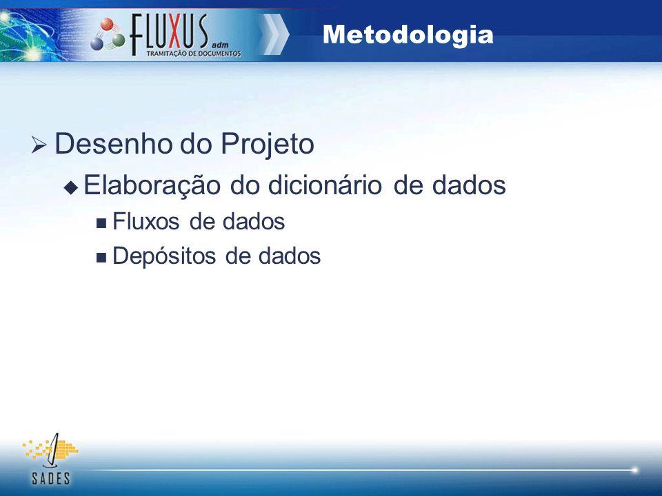 Desenho do Projeto Elaboração do dicionário de dados Fluxos de dados Depósitos de dados Metodologia