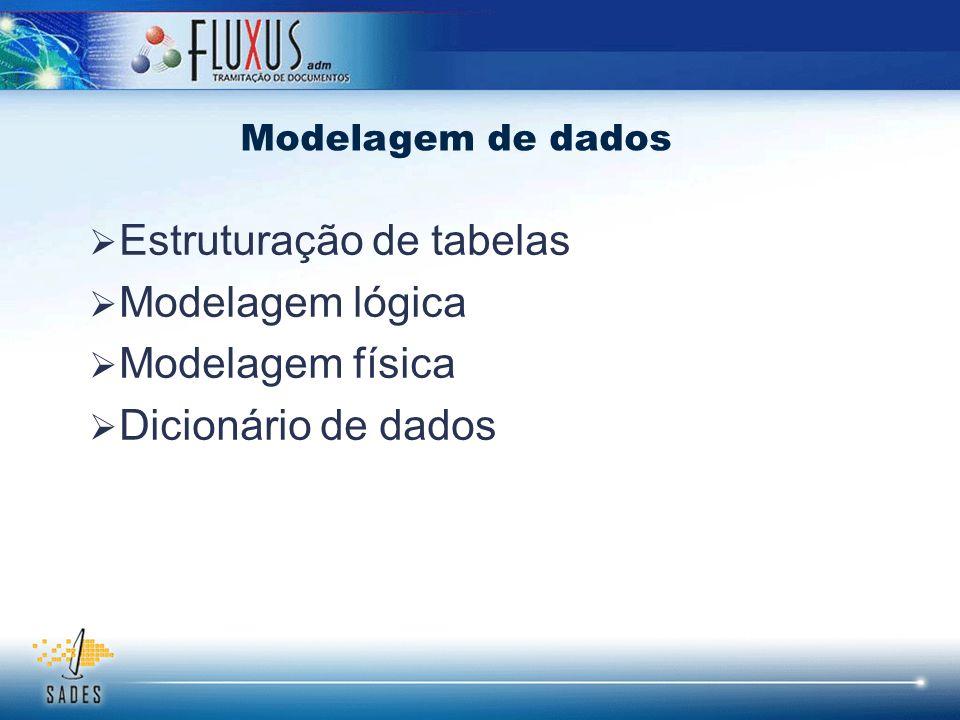 Estruturação de tabelas Modelagem lógica Modelagem física Dicionário de dados Modelagem de dados