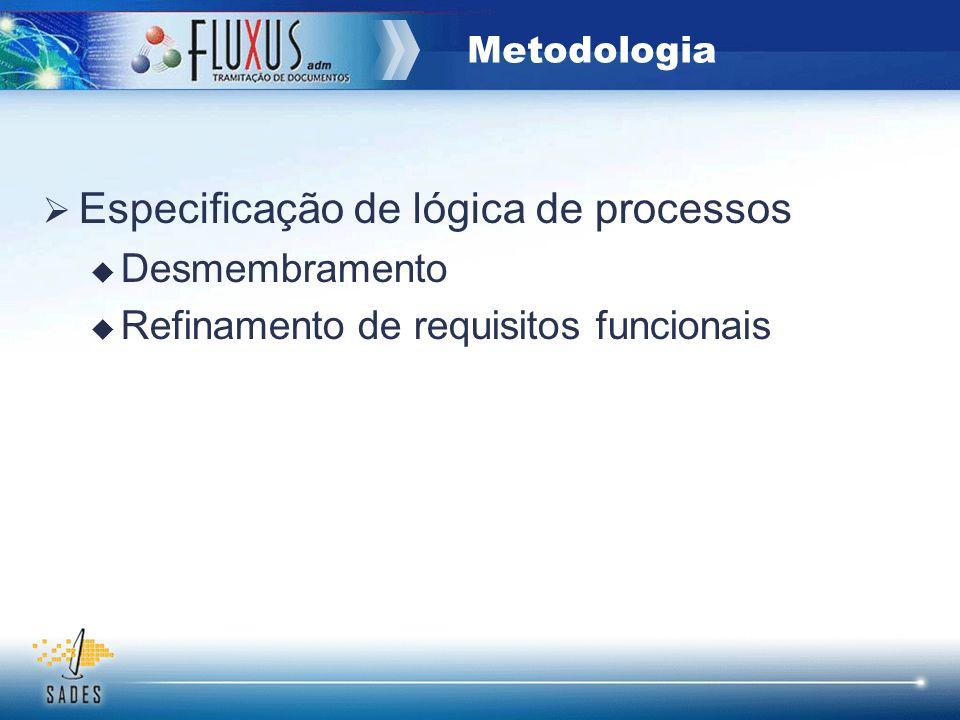 Especificação de lógica de processos Desmembramento Refinamento de requisitos funcionais Metodologia