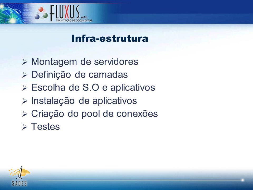 Montagem de servidores Definição de camadas Escolha de S.O e aplicativos Instalação de aplicativos Criação do pool de conexões Testes Infra-estrutura