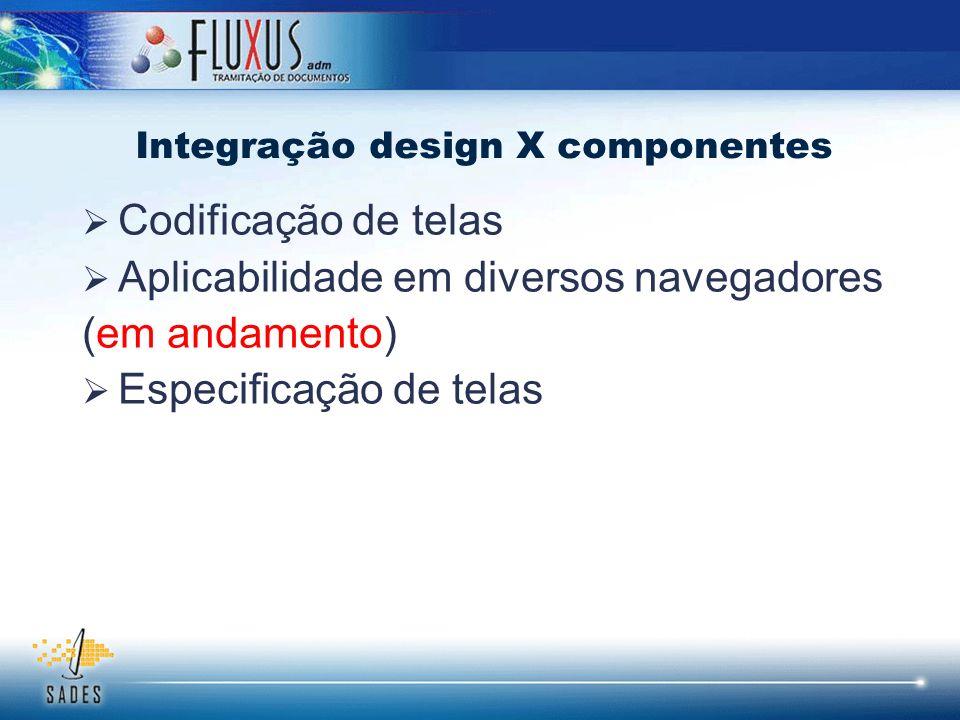 Codificação de telas Aplicabilidade em diversos navegadores (em andamento) Especificação de telas Integração design X componentes