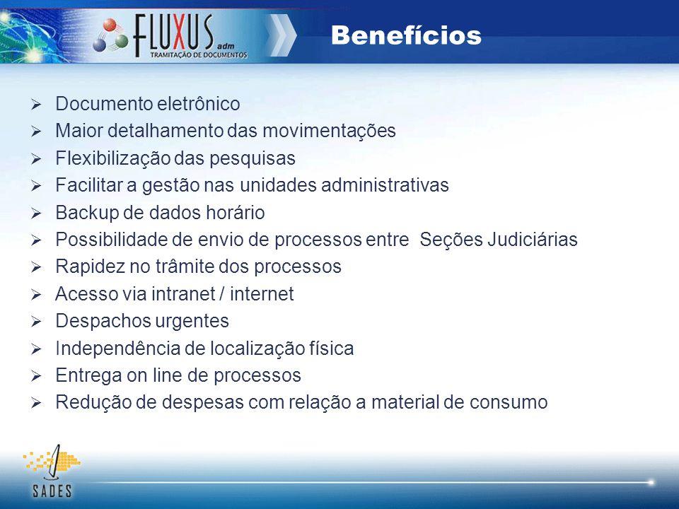 Teste do Sistema Garantia de que o sistema desenvolvido satisfaz as exigências definidas, utilizando vários tipos de teste.