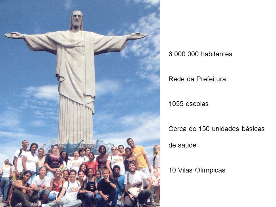 6.000.000 habitantes Rede da Prefeitura: 1055 escolas Cerca de 150 unidades básicas de saúde 10 Vilas Olímpicas