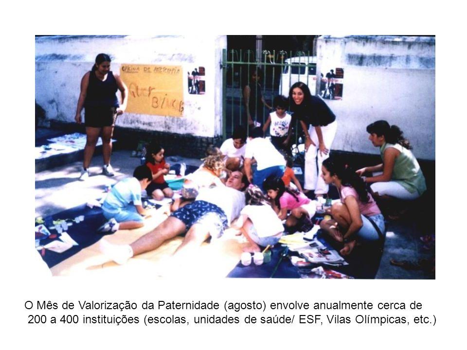 O Mês de Valorização da Paternidade (agosto) envolve anualmente cerca de 200 a 400 instituições (escolas, unidades de saúde/ ESF, Vilas Olímpicas, etc
