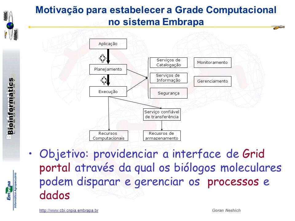 Goran Neshich http://www.cbi.cnpia.embrapa.br Motivação para estabelecer a Grade Computacional no sistema Embrapa Objetivo: providenciar a interface d