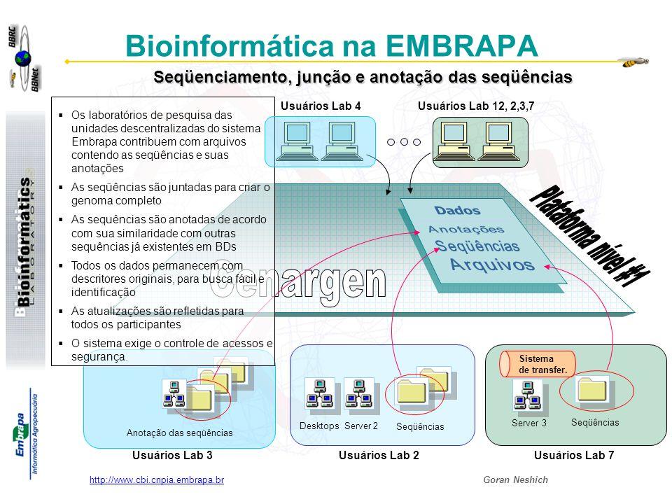 Goran Neshich http://www.cbi.cnpia.embrapa.br Bioinformática na EMBRAPA Desktops Server 2 Geração das vacinas Inibidores com especificidade alterada Server 3 Usuários Lab 12, 2,3,7 Sistema de transfer.