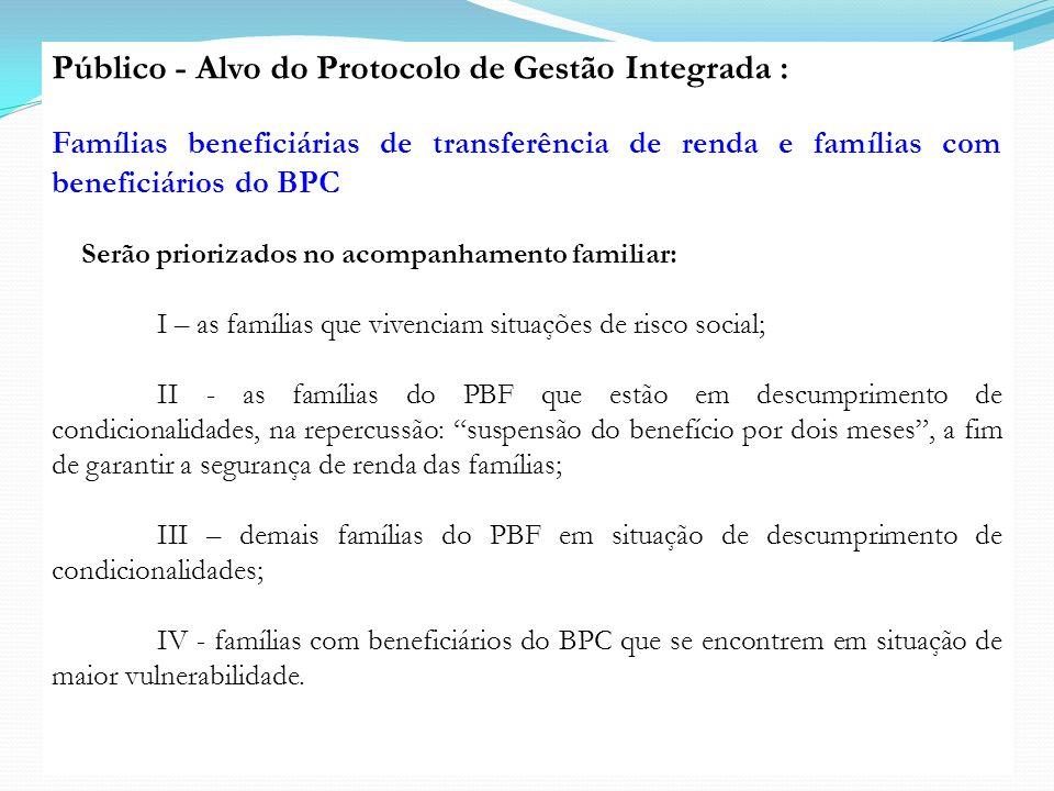 Público - Alvo do Protocolo de Gestão Integrada : Famílias beneficiárias de transferência de renda e famílias com beneficiários do BPC Serão priorizad