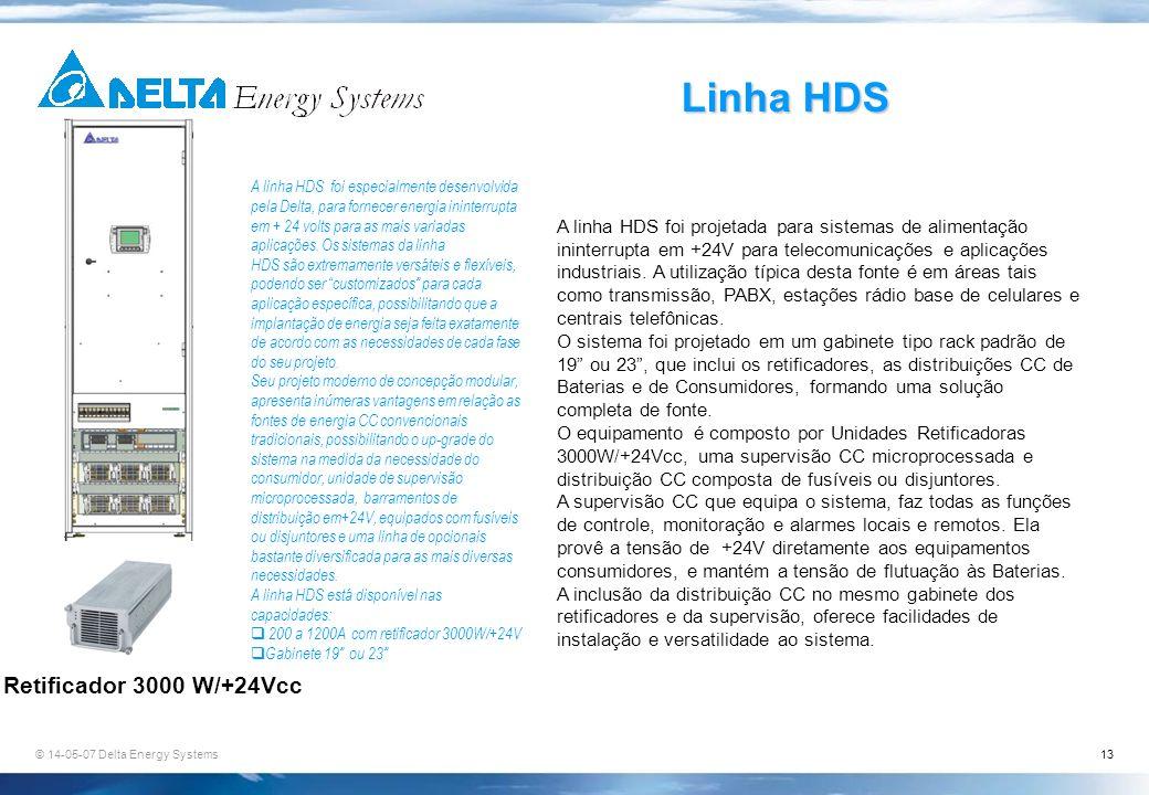 © 14-05-07 Delta Energy Systems13 Linha HDS Retificador 3000 W/+24Vcc A linha HDS foi especialmente desenvolvida pela Delta, para fornecer energia ini