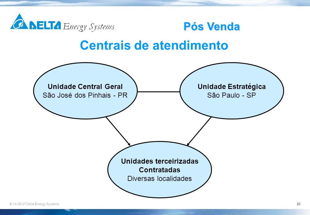 © 14-05-07 Delta Energy Systems20 Centrais de atendimento Unidade Central Geral São José dos Pinhais - PR Unidade Estratégica São Paulo - SP Unidades