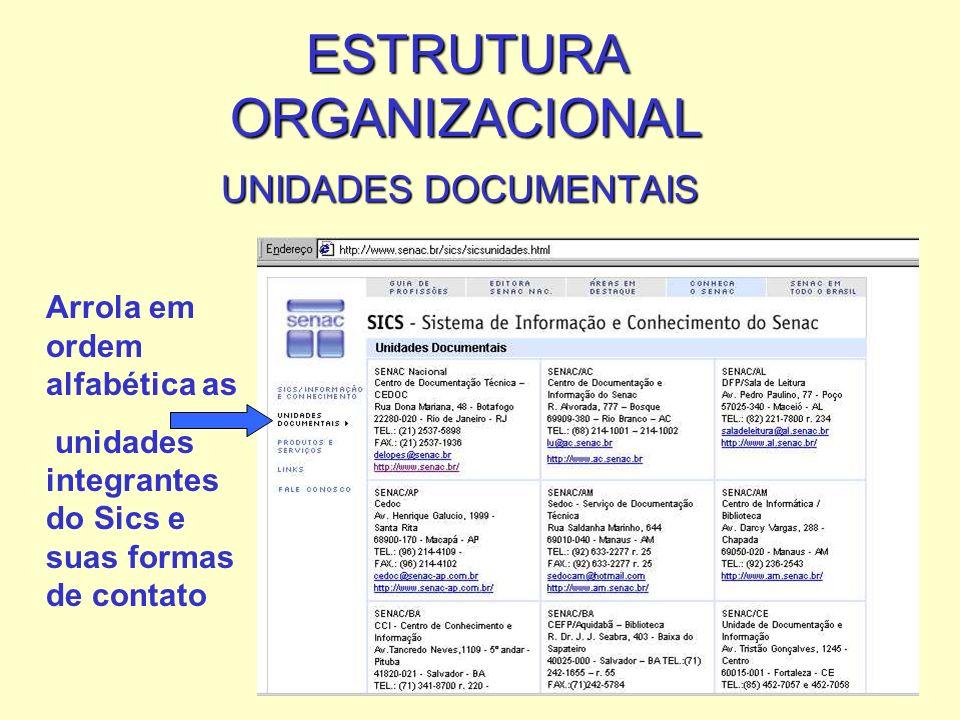 UNIDADES DOCUMENTAIS Arrola em ordem alfabética as unidades integrantes do Sics e suas formas de contato ESTRUTURA ORGANIZACIONAL