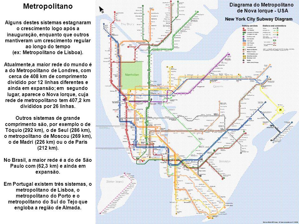 Metropolitano A primeira linha de metropolitano foi inaugurada em 1863 em Londres. Tinha como função principal transportar o maior número de pessoas,