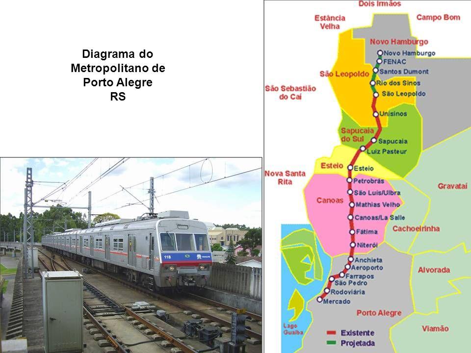 Diagramas dos Metrôs de Belo Horizonte, Recife e do VLT de Brasília - DF