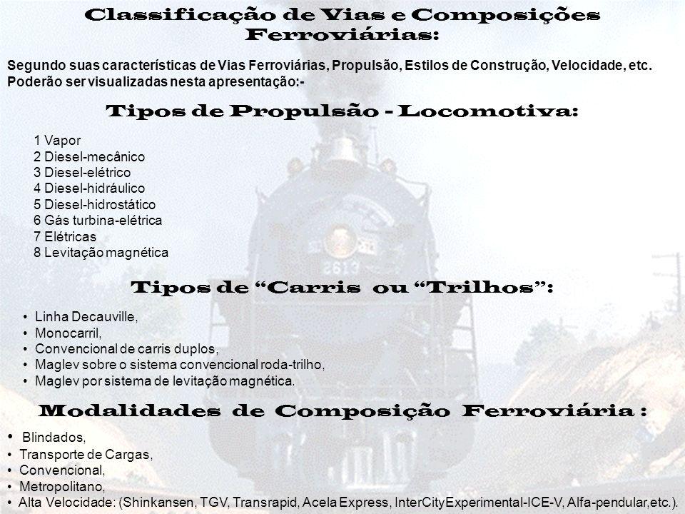 Blindados, Transporte de Cargas, Convencional, Metropolitano, Alta Velocidade: (Shinkansen, TGV, Transrapid, Acela Express, InterCityExperimental-ICE-V, Alfa-pendular,etc.).