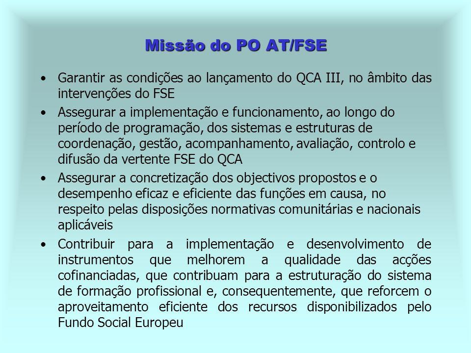 Estrutura do PO AT Eixo I - Vertente FEDER Medida I.4 - Divulgação e Publicidade Medida I.3 - Sistema de Informação Medida I.2 - Avaliação Medida I.1 - Gestão, Acompanhamento, Controlo Medida II.5.