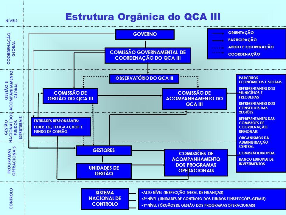 Programa Operacional de Assistência Técnica ao QCA III (2000-2006) PO AT/FSE PORTUGAL Co-financiamento pelo Fundo Social Europeu UNIÃO EUROPEIA Fundo Social Europeu GOVERNO DA REPÚBLICA PORTUGUESA
