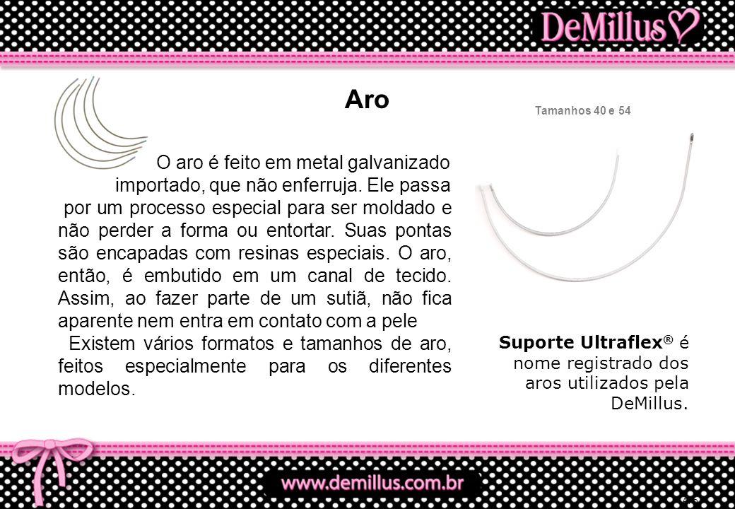 Aro Suporte Ultraflex ® é nome registrado dos aros utilizados pela DeMillus. Tamanhos 40 e 54 Aro O aro é feito em metal galvanizado importado, que nã
