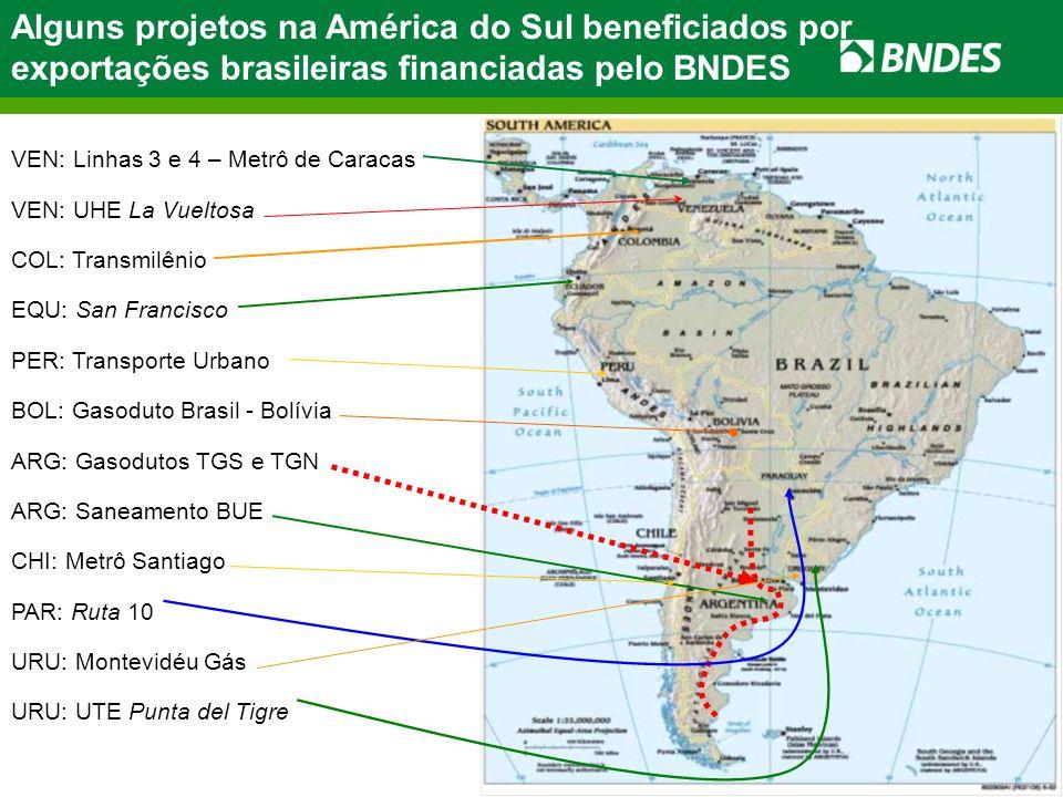 Alguns projetos na América do Sul beneficiados por exportações brasileiras financiadas pelo BNDES VEN: Linhas 3 e 4 – Metrô de Caracas VEN: UHE La Vueltosa COL: Transmilênio EQU: San Francisco PER: Transporte Urbano BOL: Gasoduto Brasil - Bolívia ARG: Gasodutos TGS e TGN ARG: Saneamento BUE CHI: Metrô Santiago PAR: Ruta 10 URU: Montevidéu Gás URU: UTE Punta del Tigre