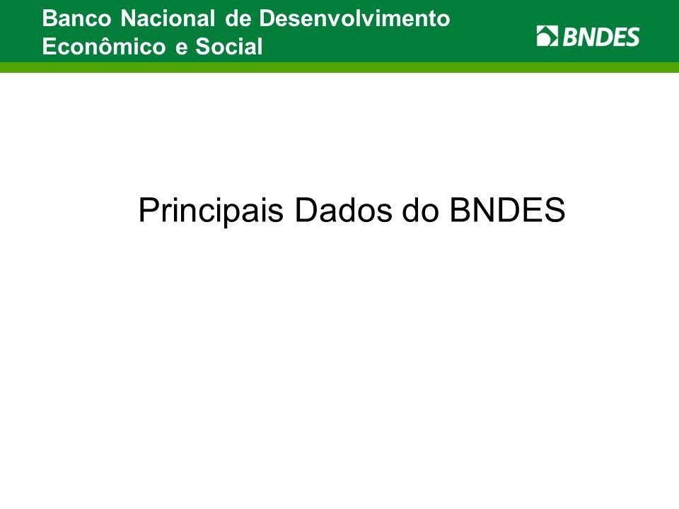 Principais Dados do BNDES Banco Nacional de Desenvolvimento Econômico e Social