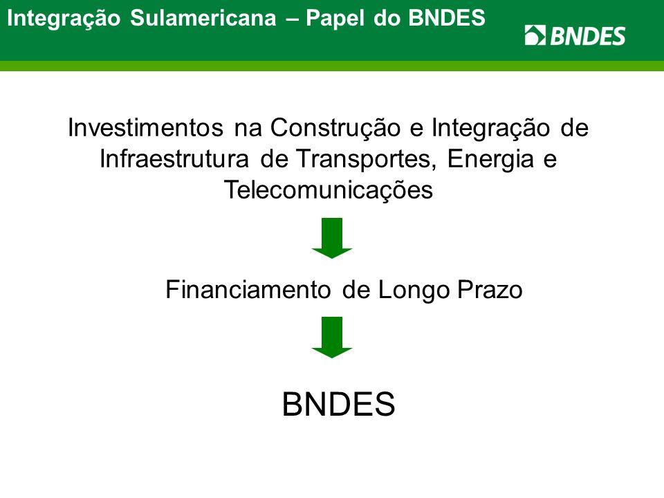 Integração Sulamericana – Papel do BNDES Investimentos na Construção e Integração de Infraestrutura de Transportes, Energia e Telecomunicações Financiamento de Longo Prazo BNDES