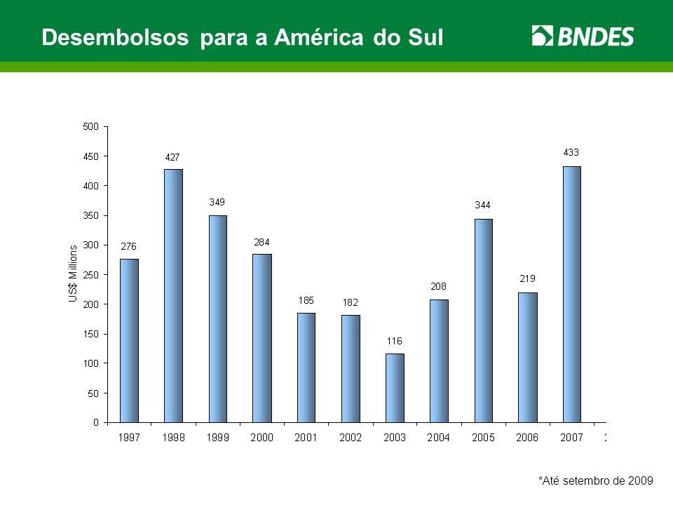 Desembolsos para a América do Sul *Até setembro de 2009