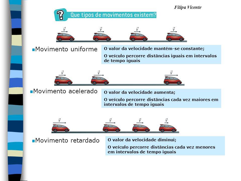 Filipa Vicente n Movimento uniforme n Movimento acelerado n Movimento retardado O valor da velocidade mantém-se constante; O veículo percorre distânci