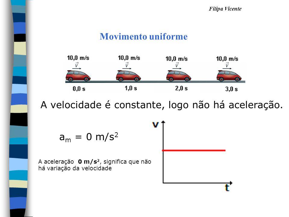 Filipa Vicente A velocidade é constante, logo não há aceleração. Movimento uniforme a m = 0 m/s 2 A aceleração 0 m/s 2, significa que não há variação