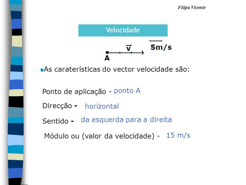 Filipa Vicente n As caraterísticas do vector velocidade são: Ponto de aplicação - Direcção - Sentido - Módulo ou (valor da velocidade) - ponto A horiz