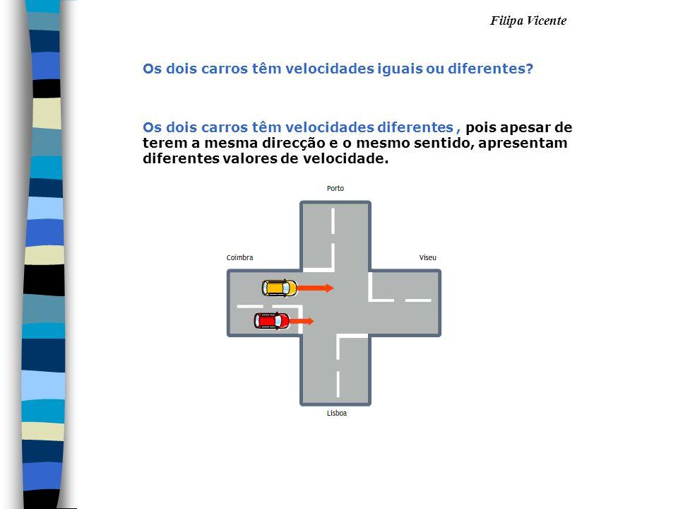 Filipa Vicente Os dois carros têm velocidades diferentes, pois apesar de terem a mesma direcção e o mesmo sentido, apresentam diferentes valores de ve