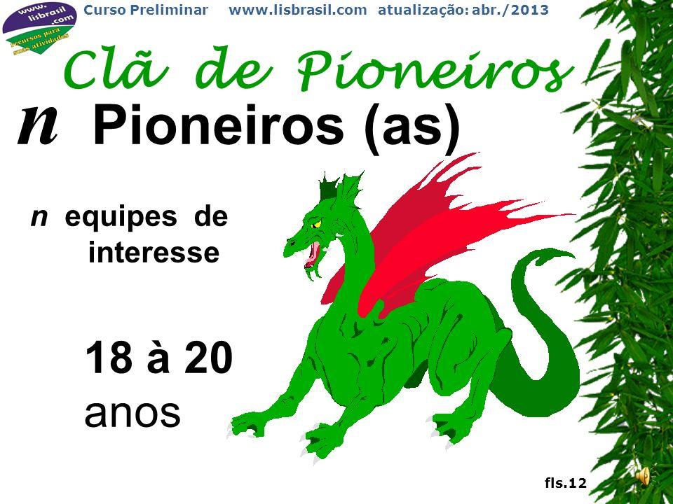 Curso Preliminar www.lisbrasil.com atualização: abr./2013 fls.11