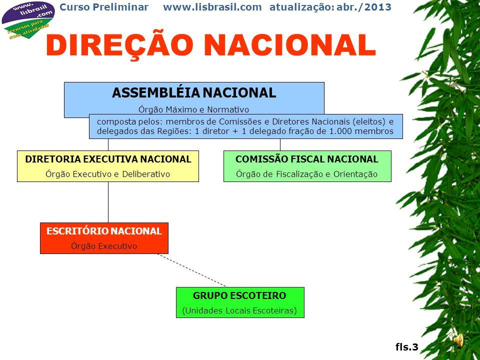 Curso Preliminar www.lisbrasil.com atualização: abr./2013 ESTRUTURA DA U.E.B.