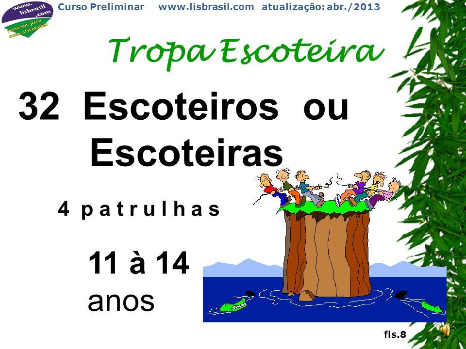 Curso Preliminar www.lisbrasil.com atualização: abr./2013 fls.7