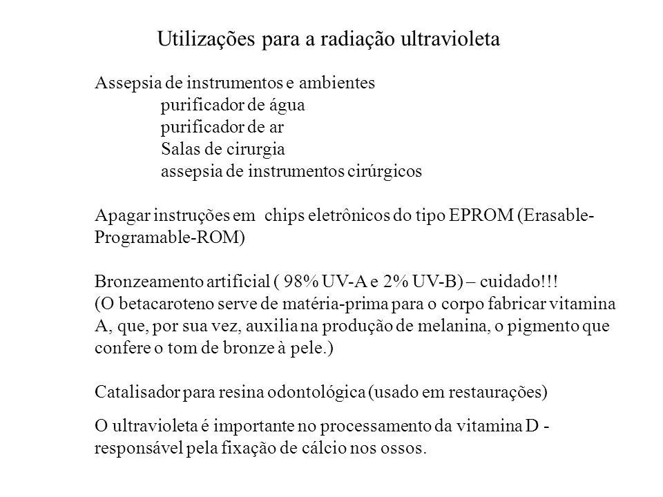 Utilizações para a radiação ultravioleta Assepsia de instrumentos e ambientes purificador de água purificador de ar Salas de cirurgia assepsia de instrumentos cirúrgicos Apagar instruções em chips eletrônicos do tipo EPROM (Erasable- Programable-ROM) Bronzeamento artificial ( 98% UV-A e 2% UV-B) – cuidado!!.